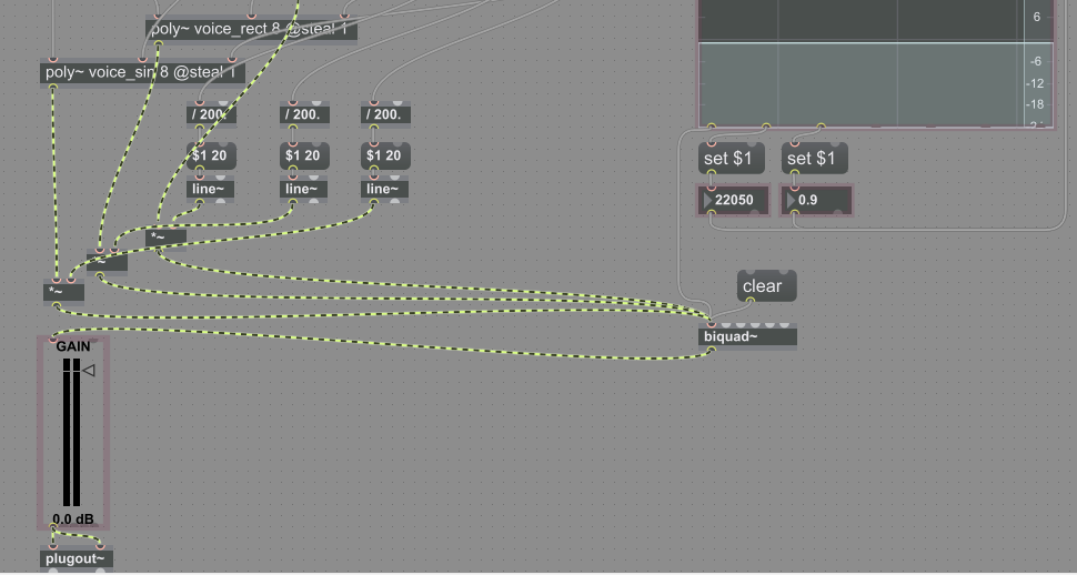 Addative Synthesis in MaxMSP